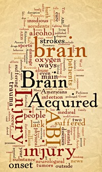 Acquired Brain Injury - Word Cloud